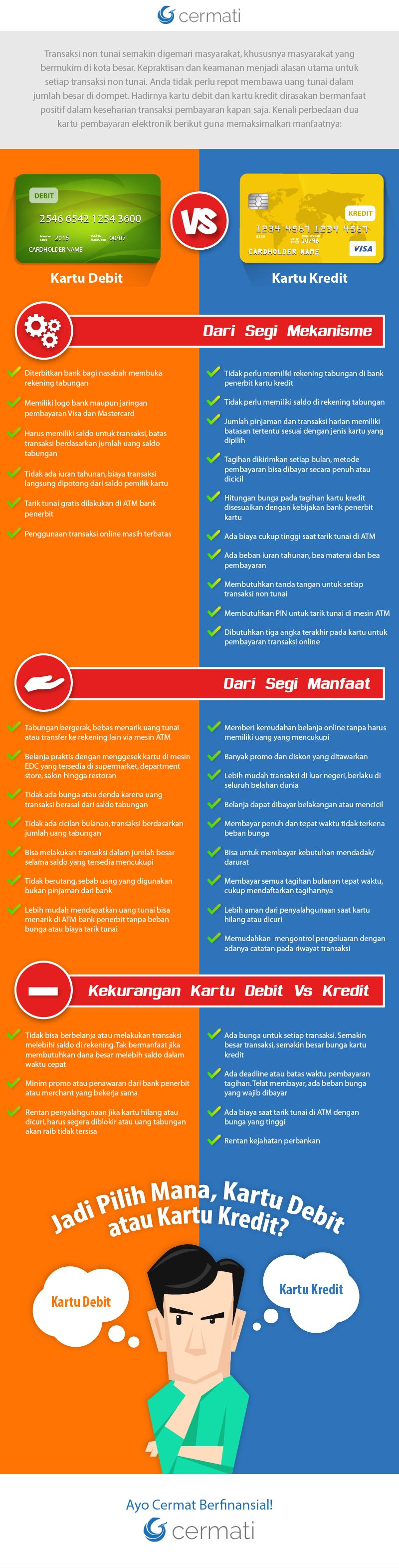 Infografis Kartu Kredit vs Kartu Debit