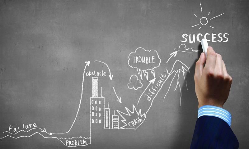 Cara Meraih Kesuksesan