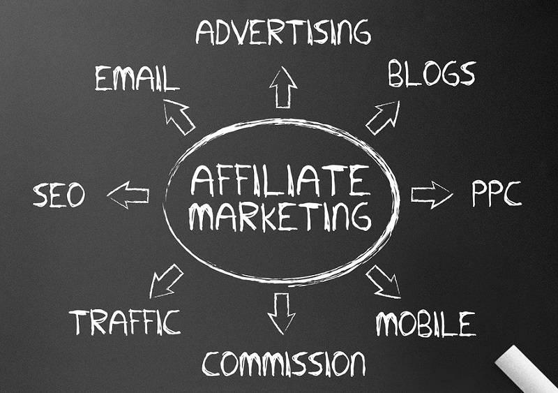 Bisnis Affiliate Marketing Tanpa Modal via blogforprofit.net