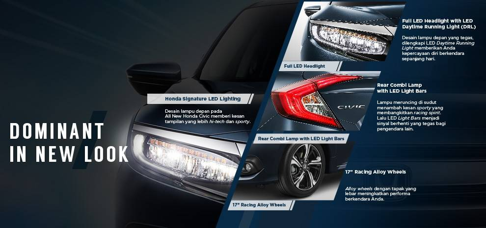 Desain Honda Civic