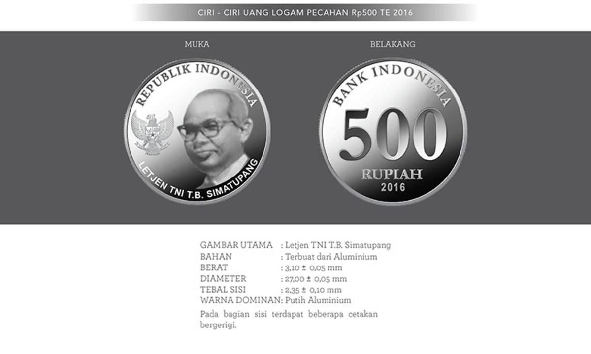 Gambar Uang Koin 500 Rupiah Terbaru Uang Baru Vs Uang Lama Ini Bedanya Rupiah Baru Dengan Rupiah Lama