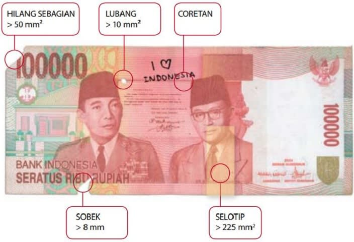 uang rusak