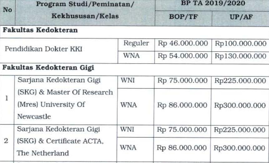 uang kuliah