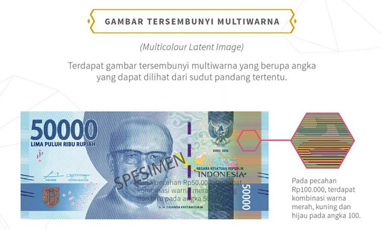 Rainbow Feature Uang Baru Tahun Emisi 2016