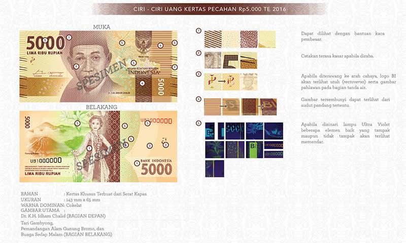 Uang Baru Rp5.000 tahun emisi 2016