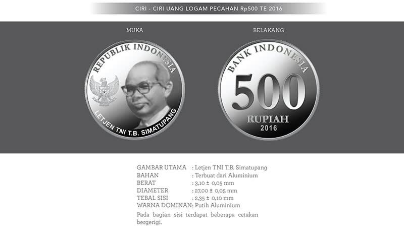 Uang Baru Logam Rp500 Tahun Emisi 2016