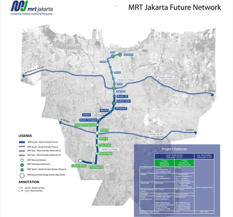 Peta Jalur MRT Jabodetabek Masa Depan