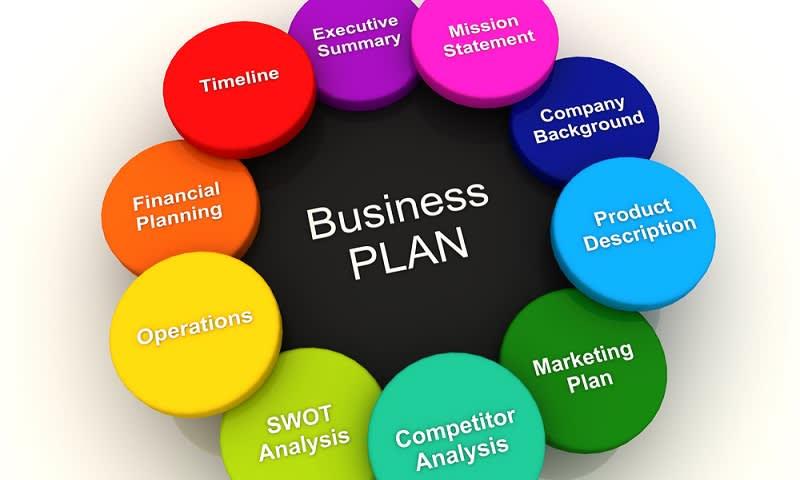 Dasar-dasar Cara Membuat Rencana Bisnis