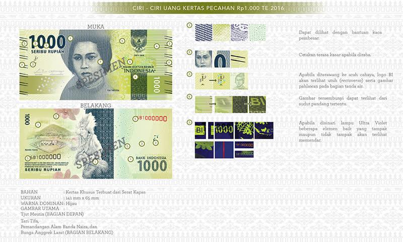 Uang Baru Rp1.000