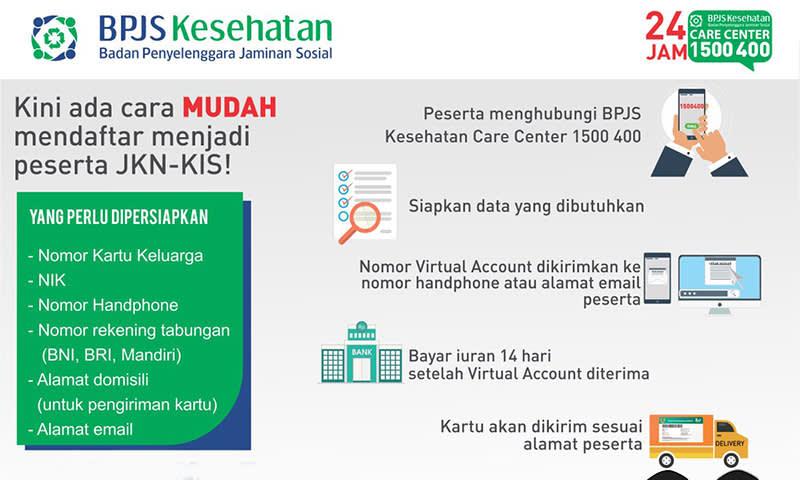 Persyaratan dan Cara Pendaftaran BPJS Kesehatan Melalui Call Center