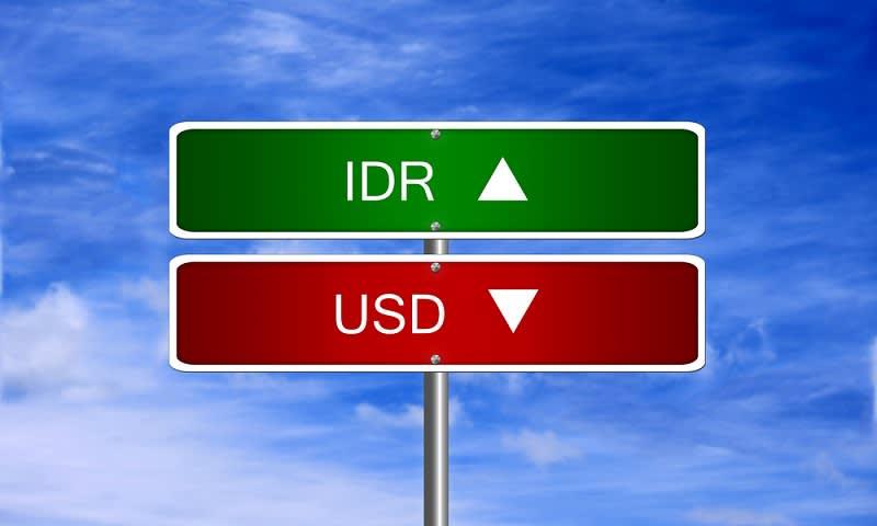 Kurs Rupiah-Dolar AS