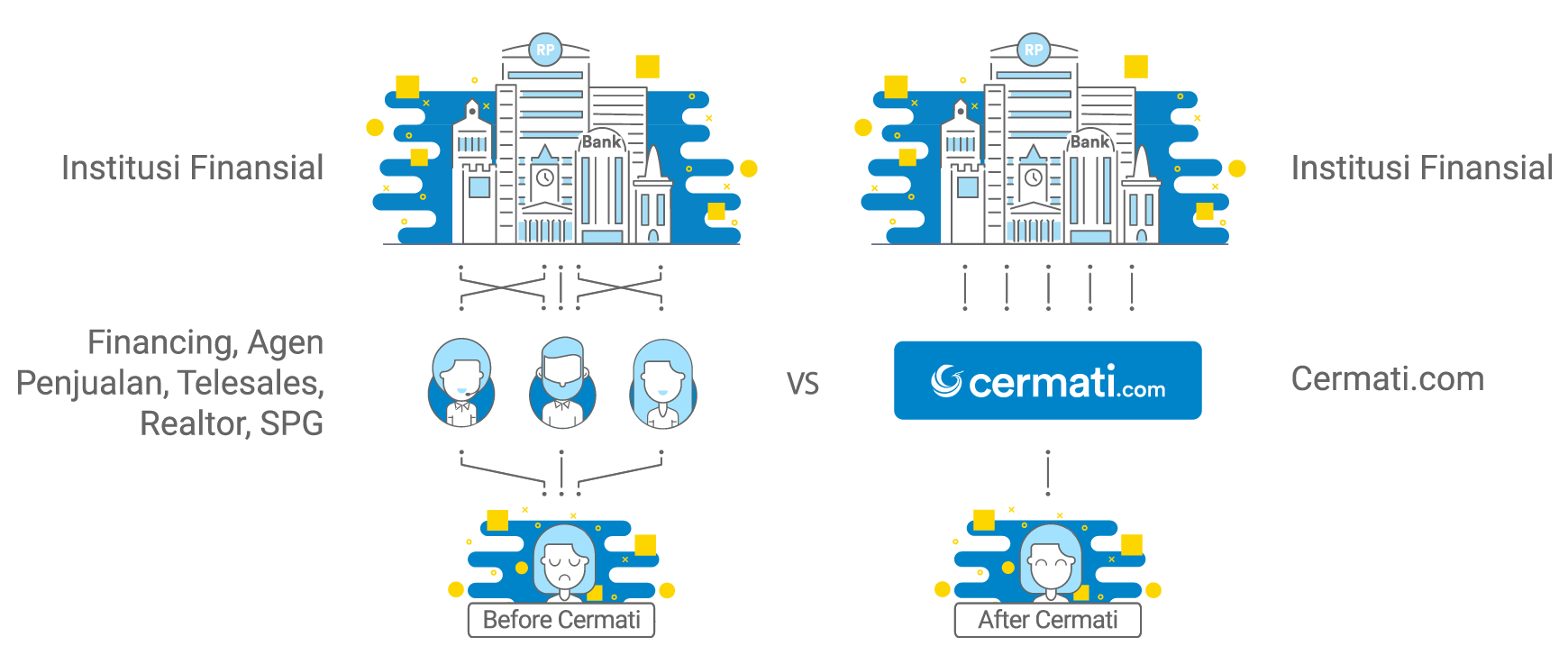 Before After Cermati